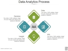 Data Analytics Process Ppt PowerPoint Presentation Inspiration