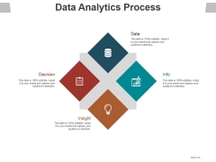 Data Analytics Process Ppt PowerPoint Presentation Show Example