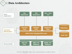 Data Architecture Ppt PowerPoint Presentation Layouts Shapes