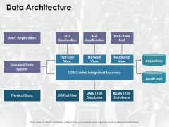 Data Architecture Ppt PowerPoint Presentation Professional Objects