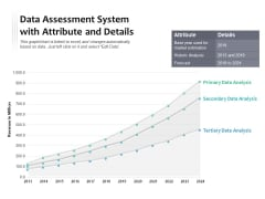 Data Assessment System With Attribute And Details Ppt PowerPoint Presentation Model Templates PDF