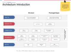 Data Assimilation Architecture Introduction Ppt Professional Structure PDF