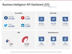 Data Assimilation Business Intelligence KPI Dashboard Media Ppt Layouts Show PDF