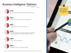 Data Assimilation Business Intelligence Statistics Ppt Slides Graphics Design PDF