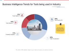 Data Assimilation Business Intelligence Trends For Tools Being Used In Industry Ppt Summary Graphics Design PDF
