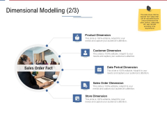 Data Assimilation Dimensional Modelling Store Ppt Icon Graphics PDF
