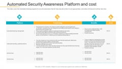 Data Breach Prevention Recognition Automated Security Awareness Platform And Cost Slides PDF