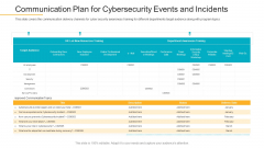 Data Breach Prevention Recognition Communication Plan For Cybersecurity Events And Incidents Pictures PDF