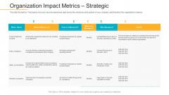 Data Breach Prevention Recognition Organization Impact Metrics Strategic Microsoft PDF