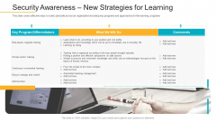 Data Breach Prevention Recognition Security Awareness New Strategies For Learning Download PDF