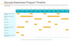 Data Breach Prevention Recognition Security Awareness Program Timeline Inspiration PDF