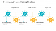 Data Breach Prevention Recognition Security Awareness Training Roadmap Ppt Gallery Graphics PDF