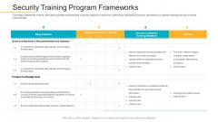 Data Breach Prevention Recognition Security Training Program Frameworks Mockup PDF