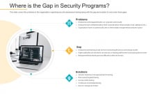 Data Breach Prevention Recognition Where Is The Gap In Security Programs Summary PDF