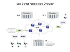 Data Center Architecture Overview Ppt PowerPoint Presentation Styles