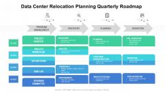 Data Center Relocation Planning Quarterly Roadmap Ppt Diagram Templates PDF