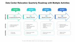 Data Center Relocation Quarterly Roadmap With Multiple Activities Mockup PDF