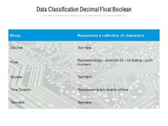Data Classification Decimal Float Boolean Ppt PowerPoint Presentation Pictures Format Ideas