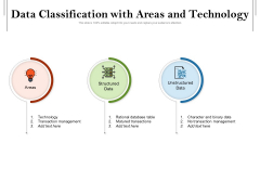 Data Classification With Areas And Technology Ppt PowerPoint Presentation Icon Professional PDF