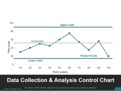Data Collection And Analysis Control Chart Ppt PowerPoint Presentation Visuals