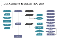 Data Collection And Analysis Flow Chart Ppt PowerPoint Presentation Ideas Images