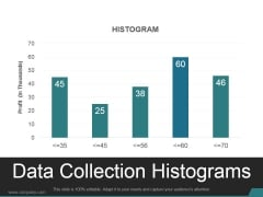 Data Collection Histograms Ppt PowerPoint Presentation Design Templates