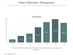 Data Collection Histograms Ppt PowerPoint Presentation Diagrams