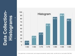 Data Collection Histograms Ppt PowerPoint Presentation Icon Slides
