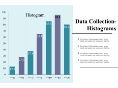 Data Collection Histograms Ppt PowerPoint Presentation Outline Show