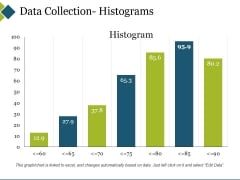 Data Collection Histograms Ppt PowerPoint Presentation Show Topics