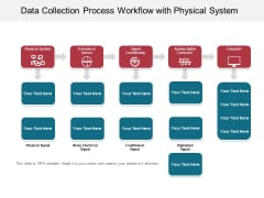 Data Collection Process Workflow With Physical System Ppt PowerPoint Presentation Icon Background Images PDF