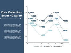 Data Collection Scatter Diagram Ppt PowerPoint Presentation Gallery Graphics Example