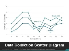 Data Collection Scatter Diagram Ppt PowerPoint Presentation Good