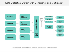 Data Collection System With Conditioner And Multiplexer Ppt PowerPoint Presentation Gallery Design Inspiration PDF