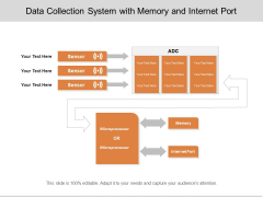 Data Collection System With Memory And Internet Port Ppt PowerPoint Presentation File Styles PDF