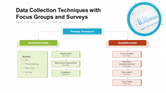 Data Collection Techniques With Focus Groups And Surveys Ppt PowerPoint Presentation Outline Layouts PDF