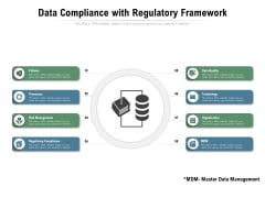 Data Compliance With Regulatory Framework Ppt PowerPoint Presentation Ideas Gallery PDF