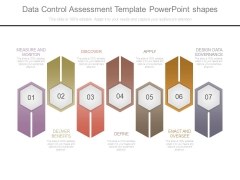 Data Control Assessment Template Powerpoint Shapes