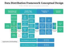 Data Distribution Framework Conceptual Design Ppt PowerPoint Presentation Show Slide PDF