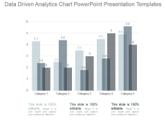 Data Driven Analytics Chart Powerpoint Presentation Templates
