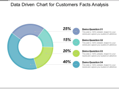 Data Driven Chart For Customers Facts Analysis Ppt PowerPoint Presentation Outline Ideas PDF