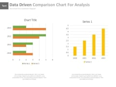 Data Driven Comparison Charts For Analysis Powerpoint Slides