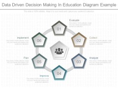 Data Driven Decision Making In Education Diagram Example