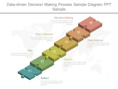 Data Driven Decision Making Process Sample Diagram Ppt Sample