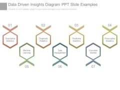 Data Driven Insights Diagram Ppt Slide Examples