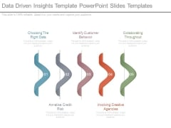 Data Driven Insights Template Powerpoint Slides Templates