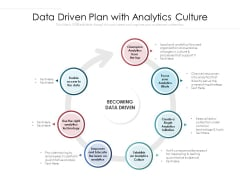 Data Driven Plan With Analytics Culture Ppt PowerPoint Presentation Gallery Icons PDF