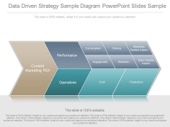 Data Driven Strategy Sample Diagram Powerpoint Slides Sample