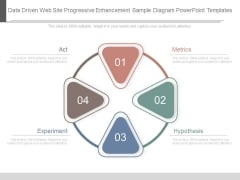 Data Driven Web Site Progressive Enhancement Sample Diagram Powerpoint Templates