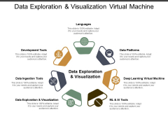 Data Exploration And Visualization Virtual Machine Ppt PowerPoint Presentation Infographics Diagrams